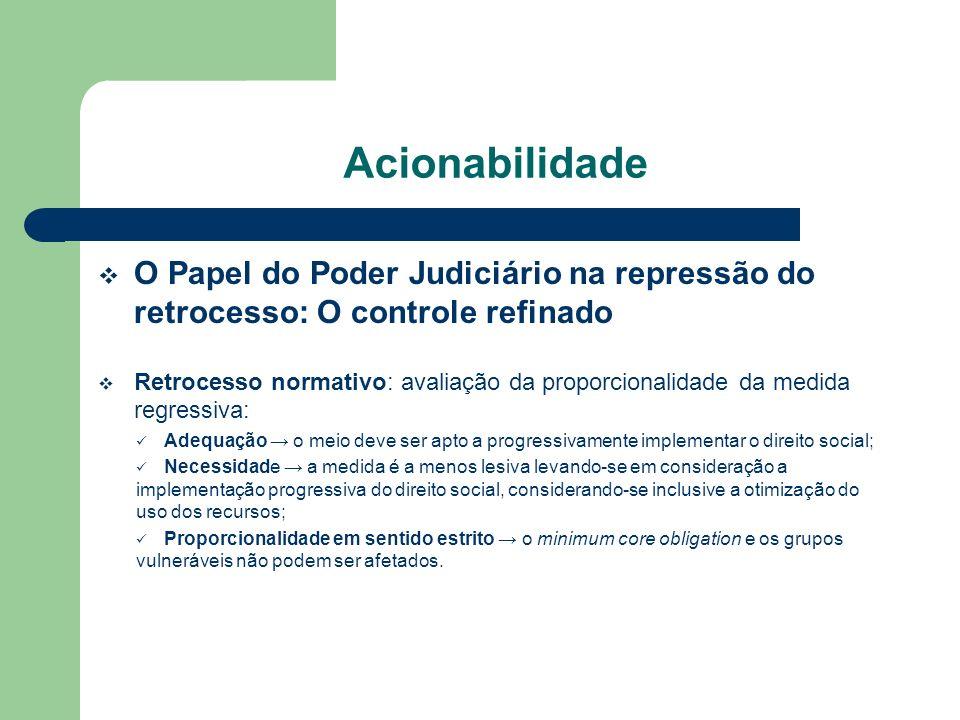 Acionabilidade O Papel do Poder Judiciário na repressão do retrocesso: O controle refinado.