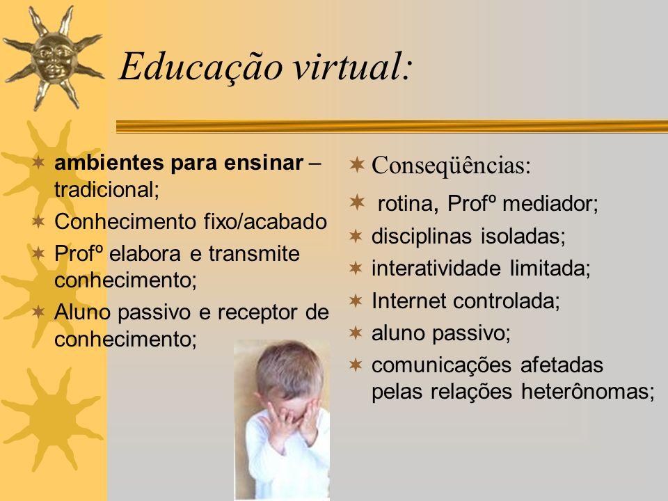 Educação virtual: Conseqüências: rotina, Profº mediador;