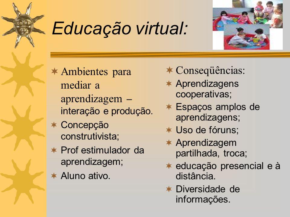 Educação virtual:Ambientes para mediar a aprendizagem – interação e produção. Concepção construtivista;