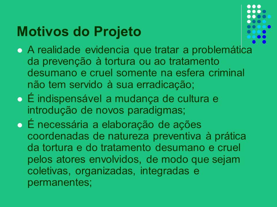 Motivos do Projeto