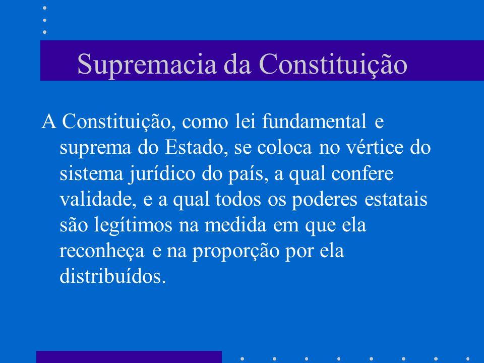 Supremacia da Constituição