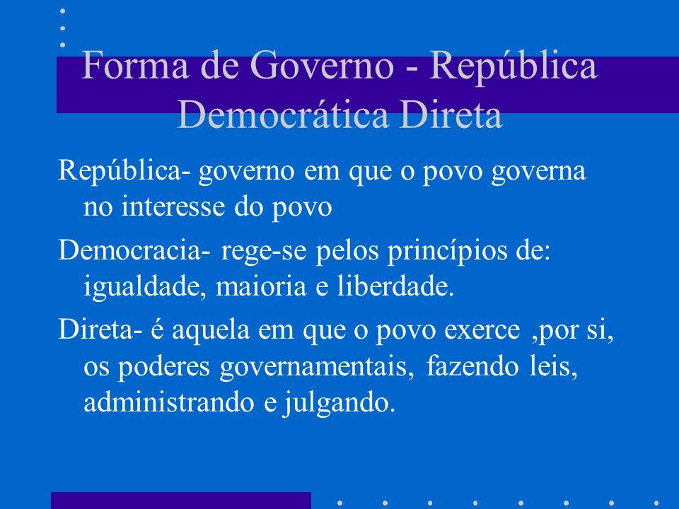 Forma de Governo - República Democrática Direta