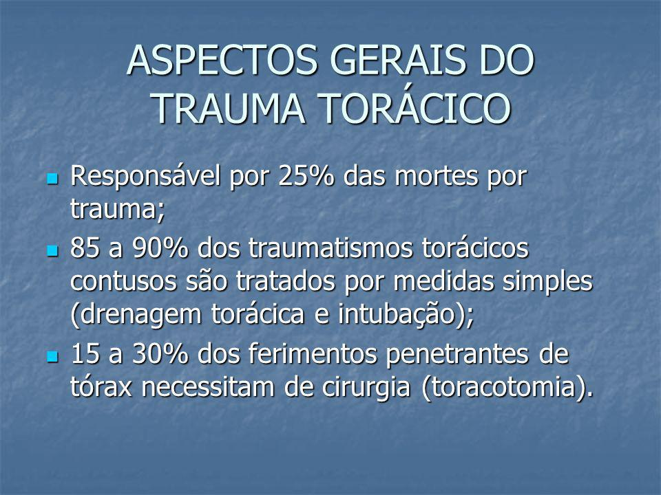 ASPECTOS GERAIS DO TRAUMA TORÁCICO