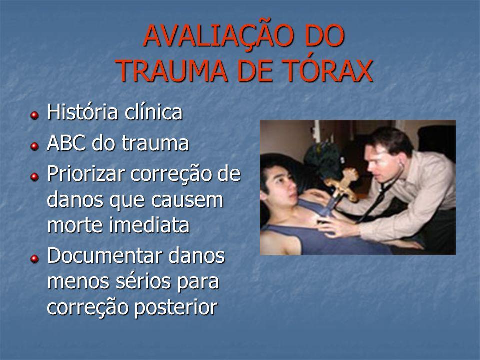 AVALIAÇÃO DO TRAUMA DE TÓRAX