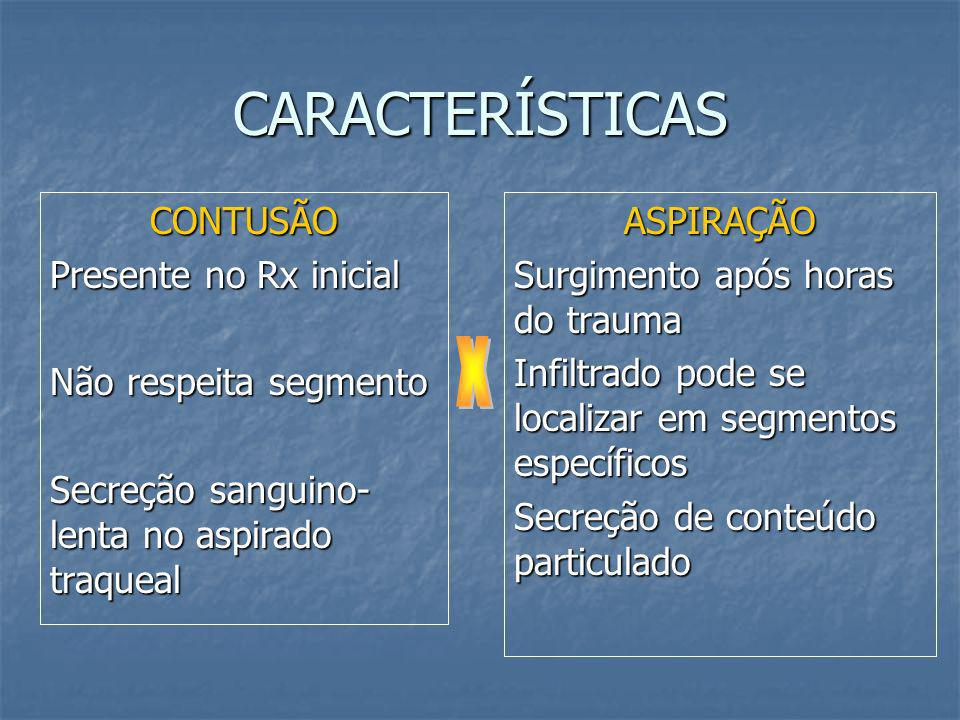CARACTERÍSTICAS X CONTUSÃO Presente no Rx inicial