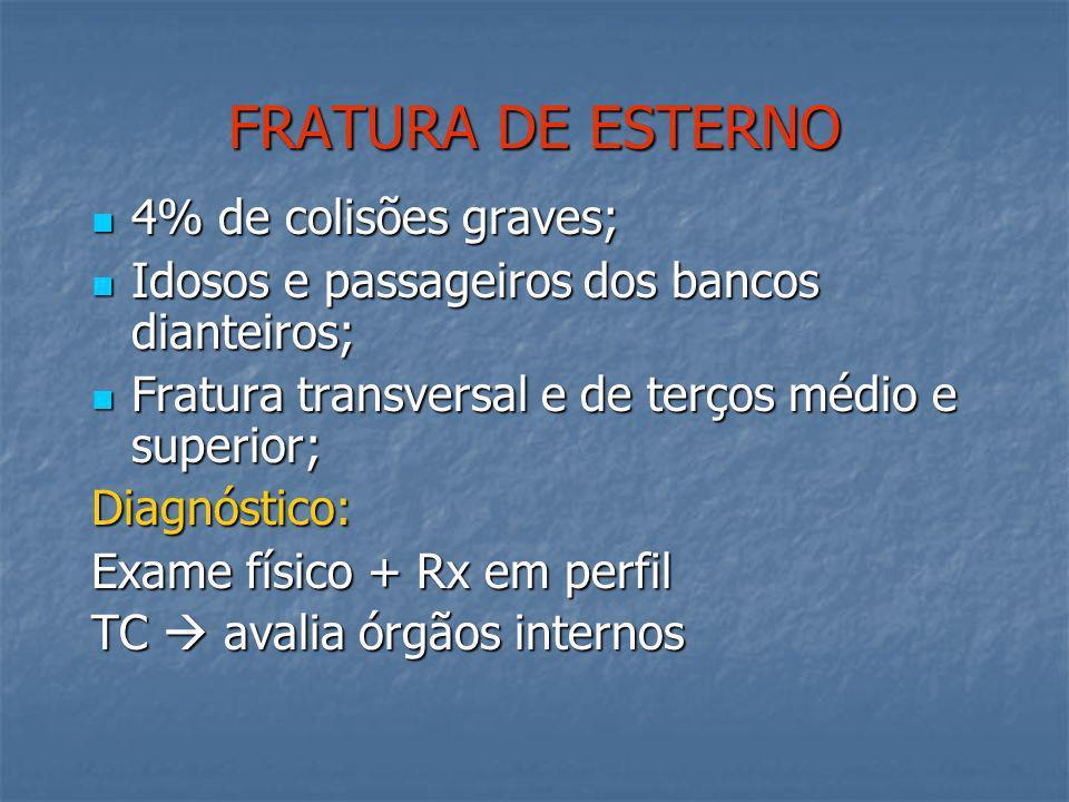FRATURA DE ESTERNO 4% de colisões graves;