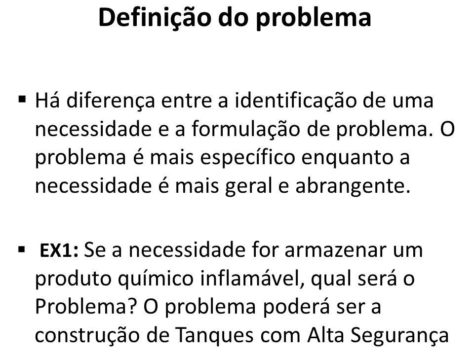 Definição do problema