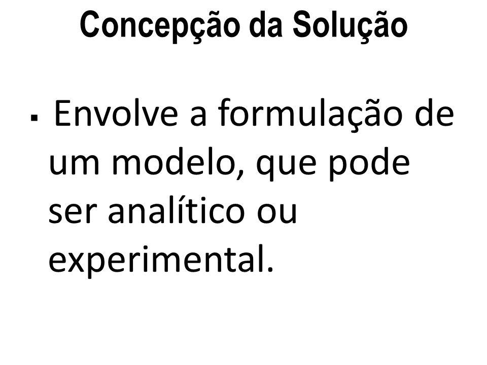 Concepção da Solução Envolve a formulação de um modelo, que pode ser analítico ou experimental.
