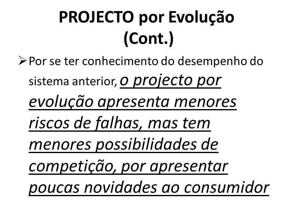 PROJECTO por Evolução (Cont.)