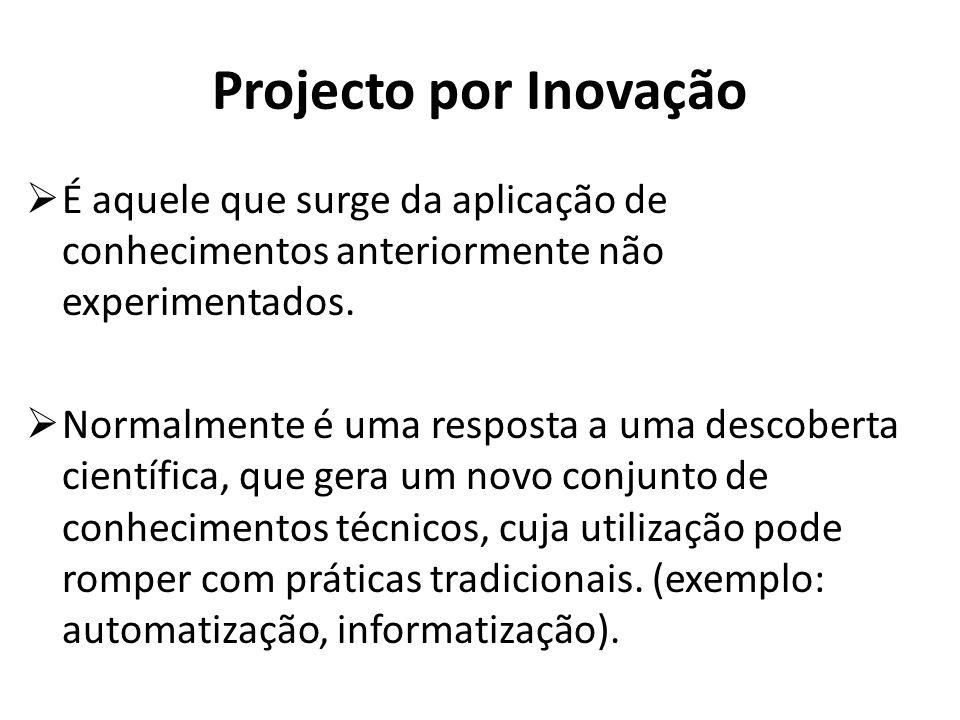 Projecto por Inovação É aquele que surge da aplicação de conhecimentos anteriormente não experimentados.