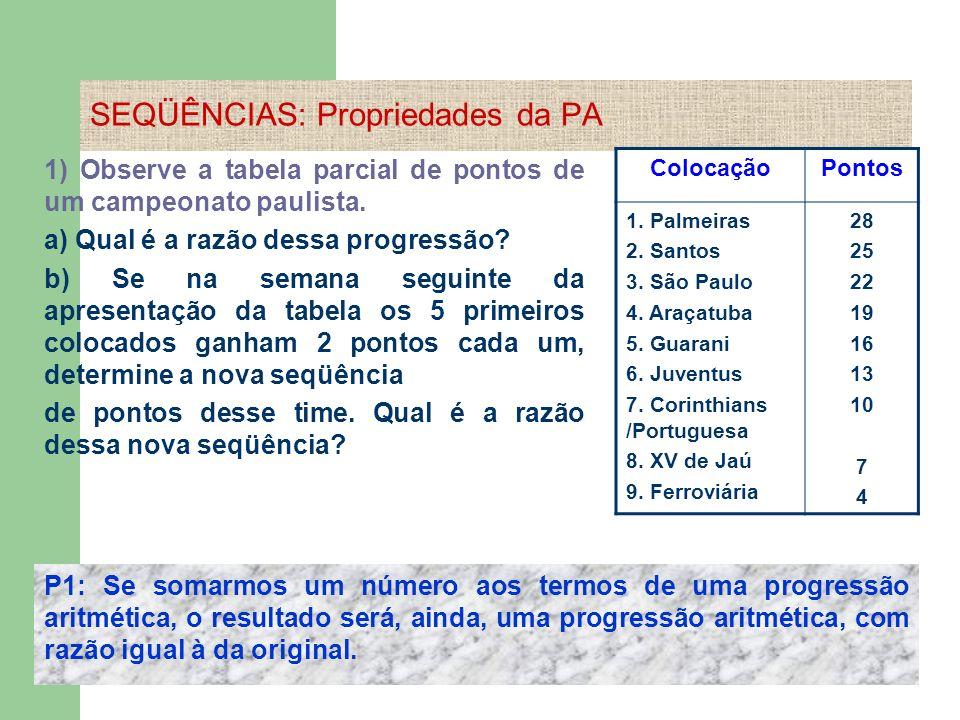 SEQÜÊNCIAS: Propriedades da PA