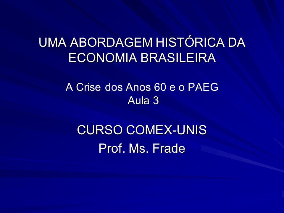 CURSO COMEX-UNIS Prof. Ms. Frade