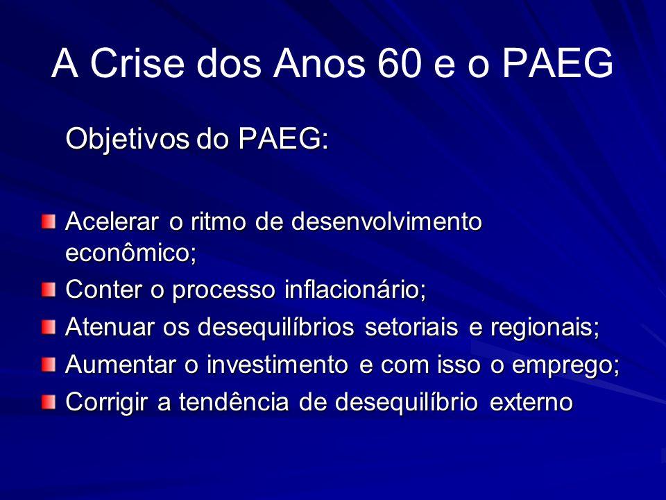 A Crise dos Anos 60 e o PAEG Objetivos do PAEG: