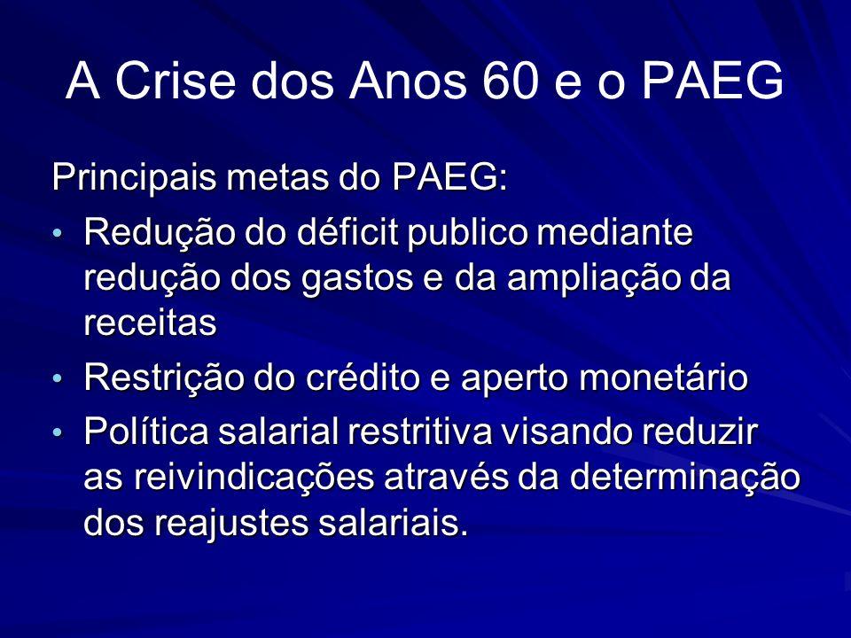 A Crise dos Anos 60 e o PAEG Principais metas do PAEG: