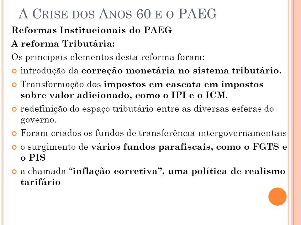 A Crise dos Anos 60 e o PAEG Reformas Institucionais do PAEG