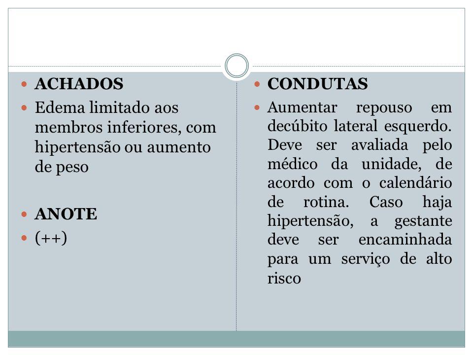 ACHADOS Edema limitado aos membros inferiores, com hipertensão ou aumento de peso. ANOTE. (++) CONDUTAS.