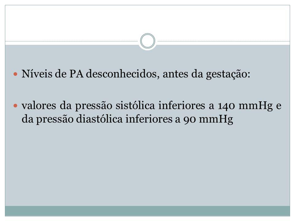Níveis de PA desconhecidos, antes da gestação: