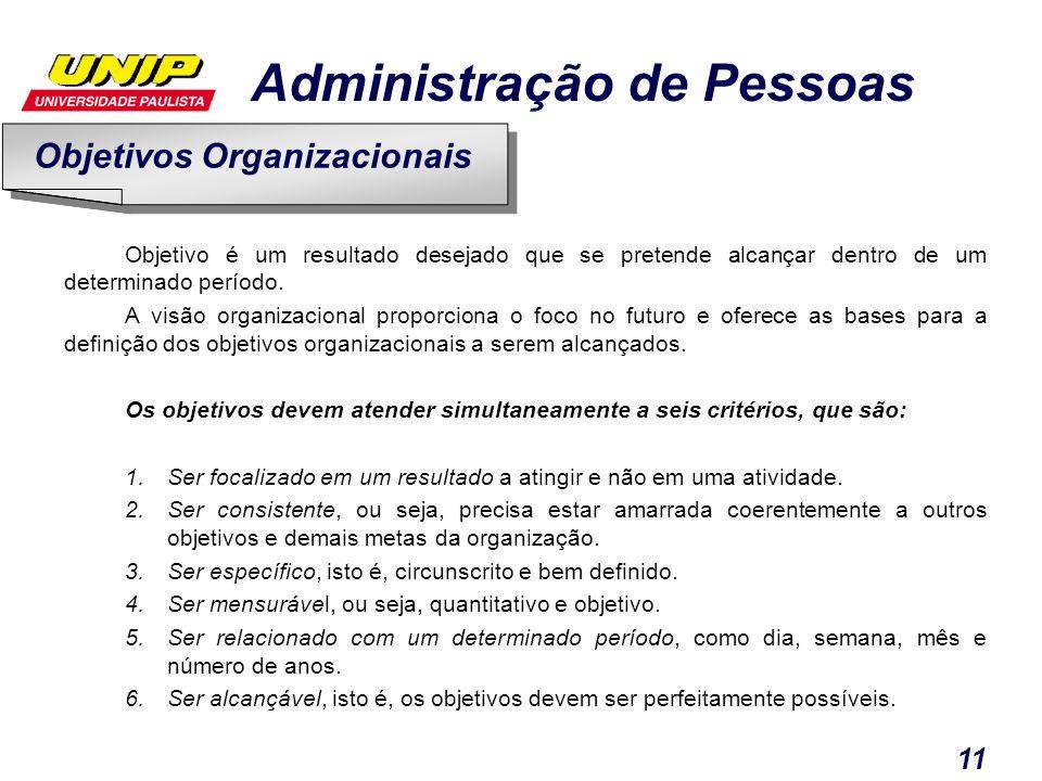 Objetivos Organizacionais