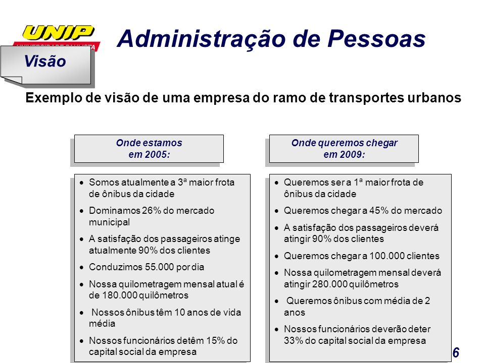 Exemplo de visão de uma empresa do ramo de transportes urbanos