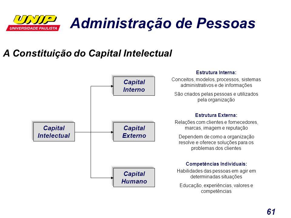 Competências Individuais: