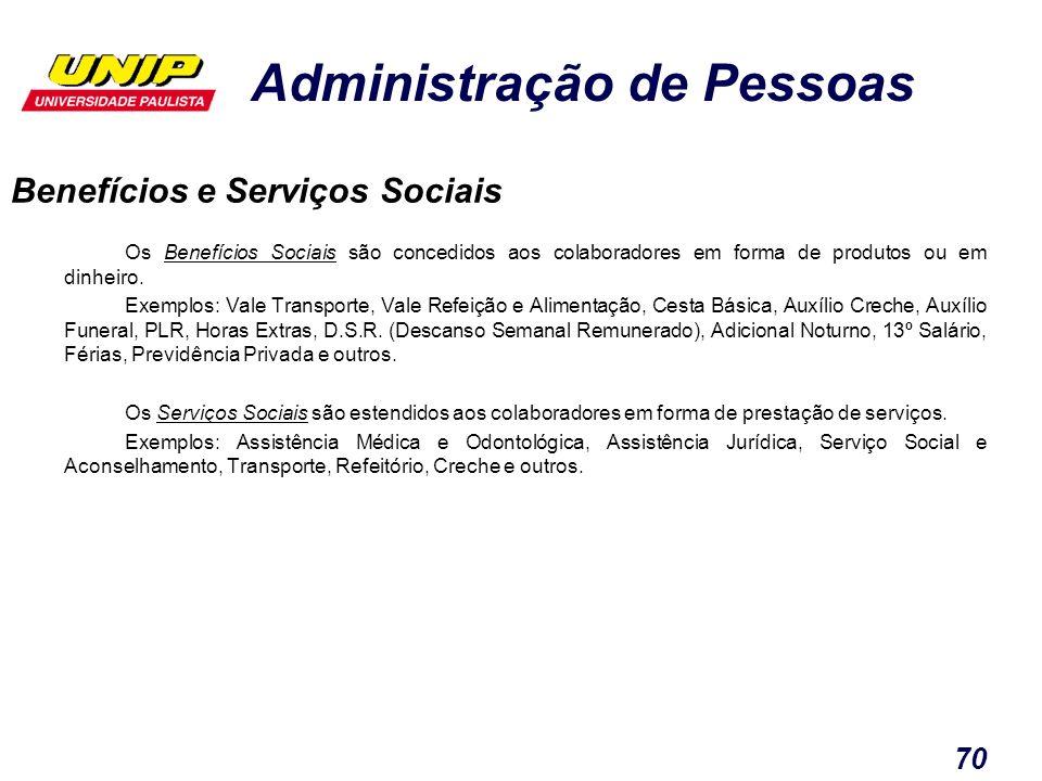 Benefícios e Serviços Sociais