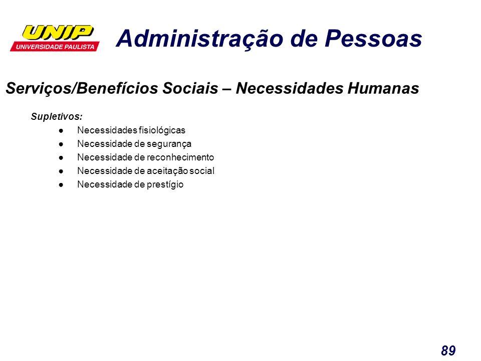Serviços/Benefícios Sociais – Necessidades Humanas