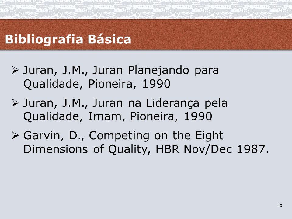 Bibliografia Básica Juran, J.M., Juran Planejando para Qualidade, Pioneira, 1990.