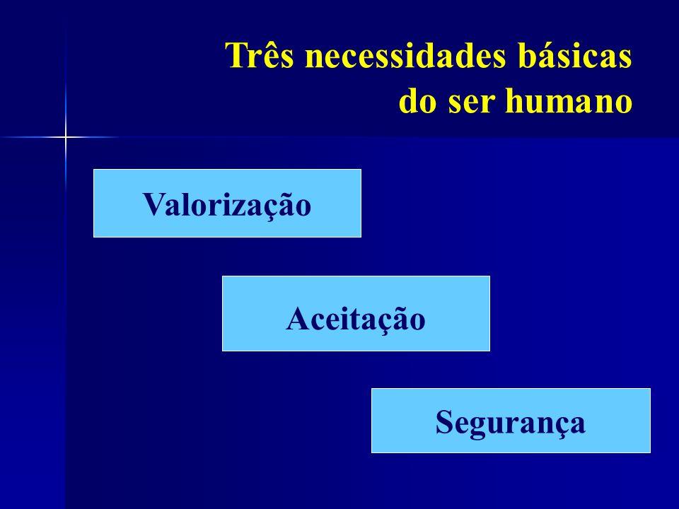 Três necessidades básicas do ser humano