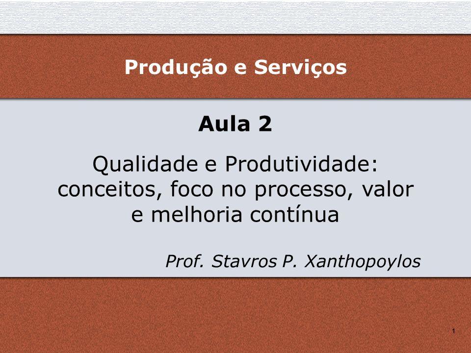 Produção e Serviços Aula 2. Qualidade e Produtividade: conceitos, foco no processo, valor e melhoria contínua.