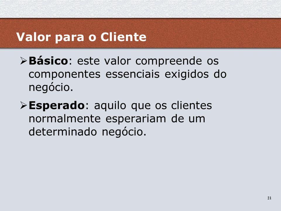 Valor para o Cliente Básico: este valor compreende os componentes essenciais exigidos do negócio.