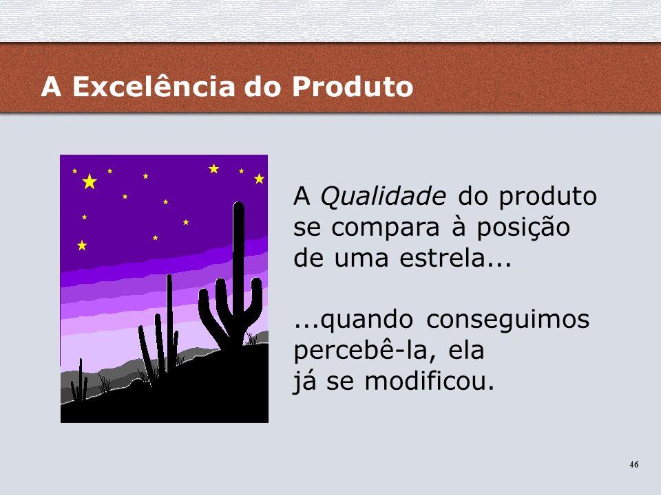 A Excelência do Produto