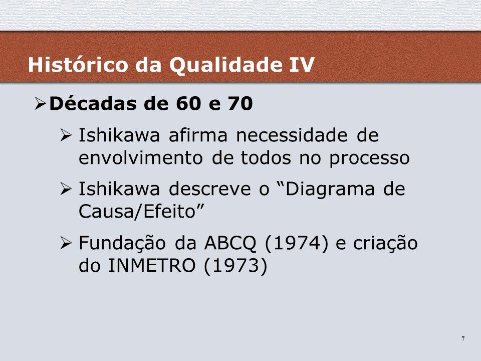 Histórico da Qualidade IV