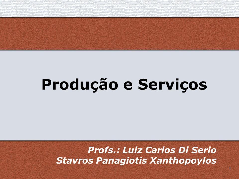 Produção e Serviços Profs.: Luiz Carlos Di Serio