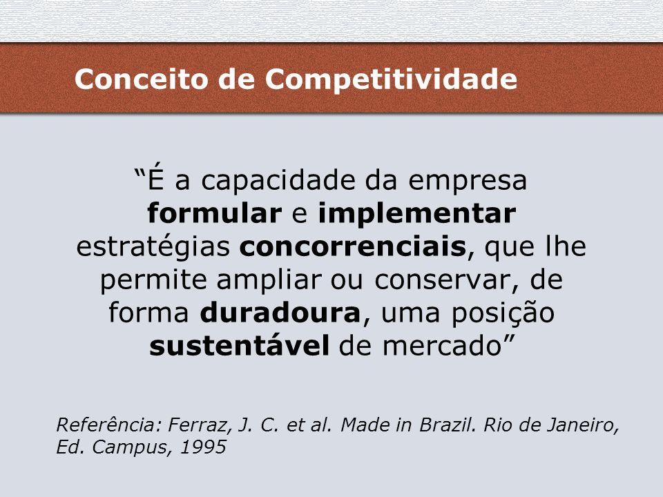 Conceito de Competitividade