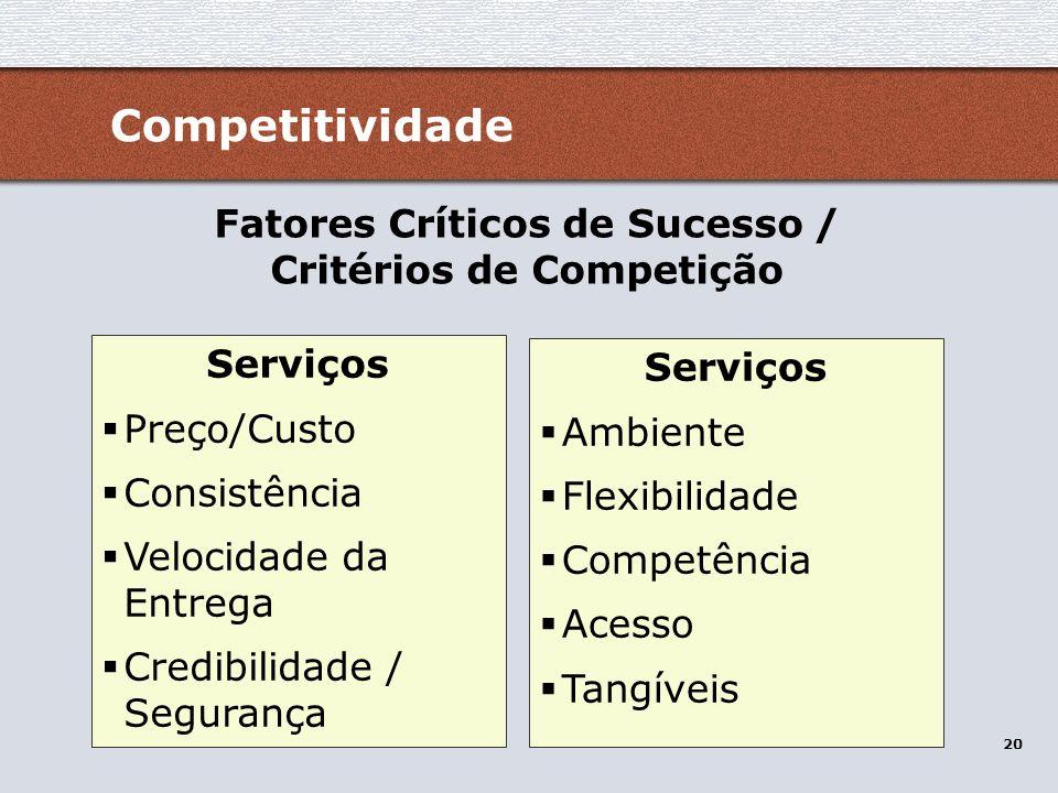 Fatores Críticos de Sucesso / Critérios de Competição