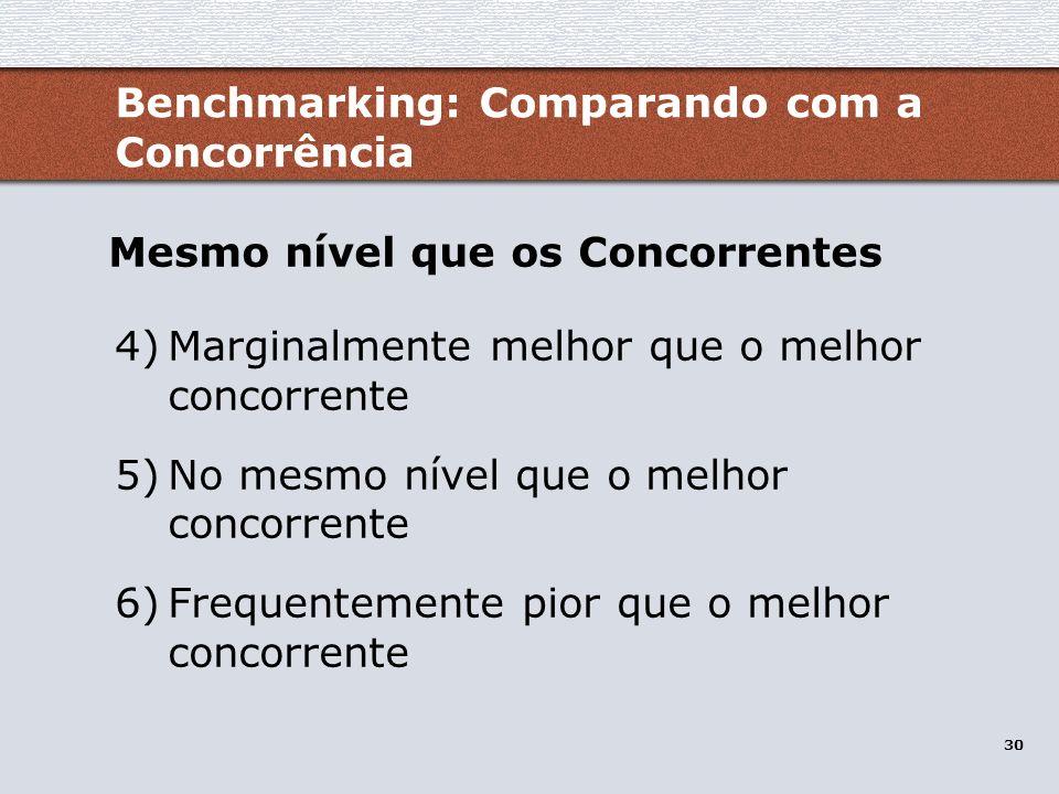 Benchmarking: Comparando com a Concorrência