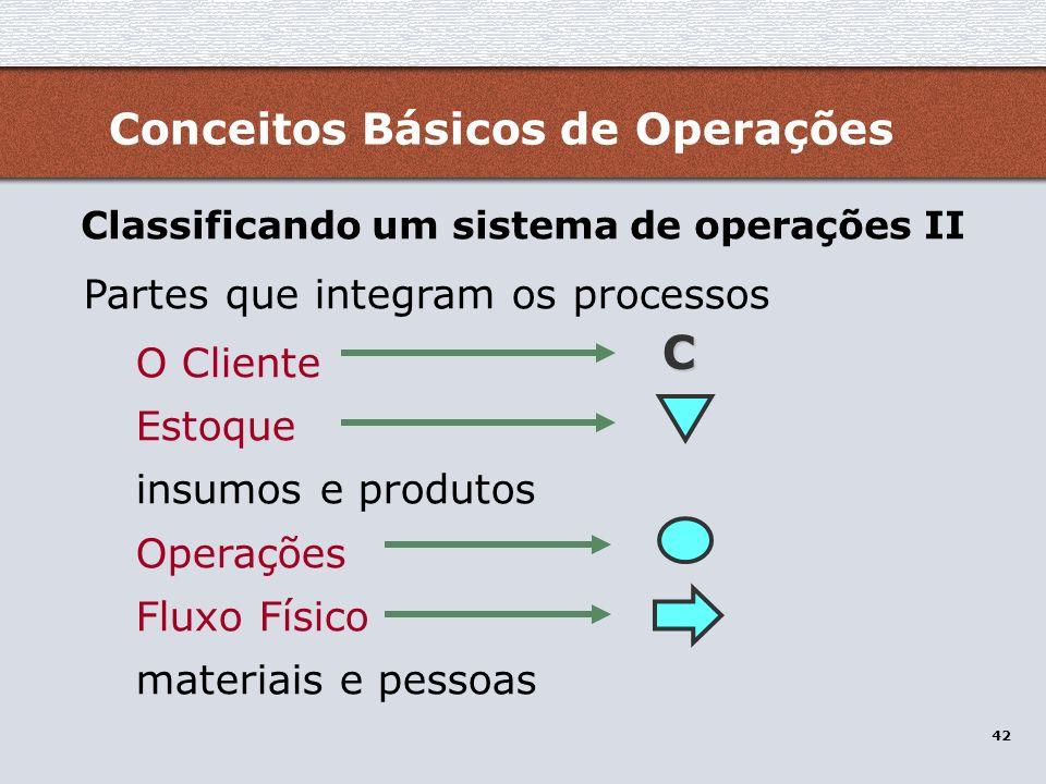 C Conceitos Básicos de Operações Partes que integram os processos