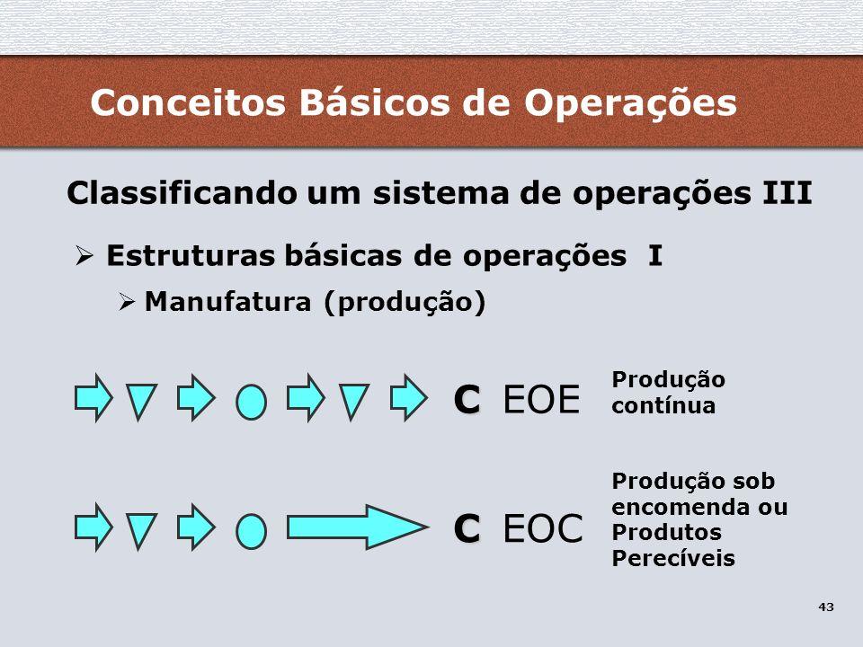 C EOE C EOC Conceitos Básicos de Operações