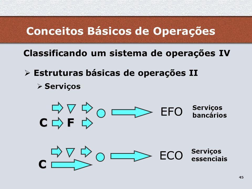 EFO C F ECO C Conceitos Básicos de Operações