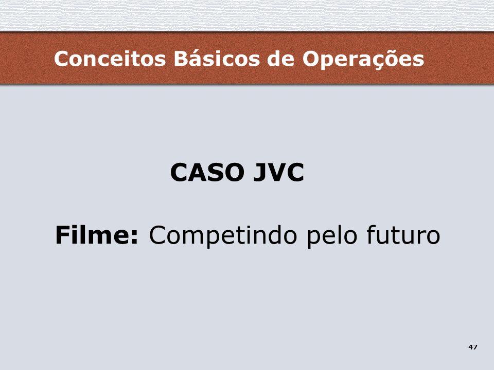 Filme: Competindo pelo futuro