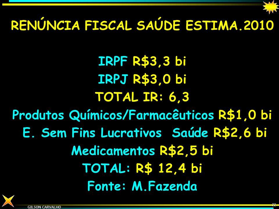 RENÚNCIA FISCAL SAÚDE ESTIMA.2010 IRPF R$3,3 bi IRPJ R$3,0 bi