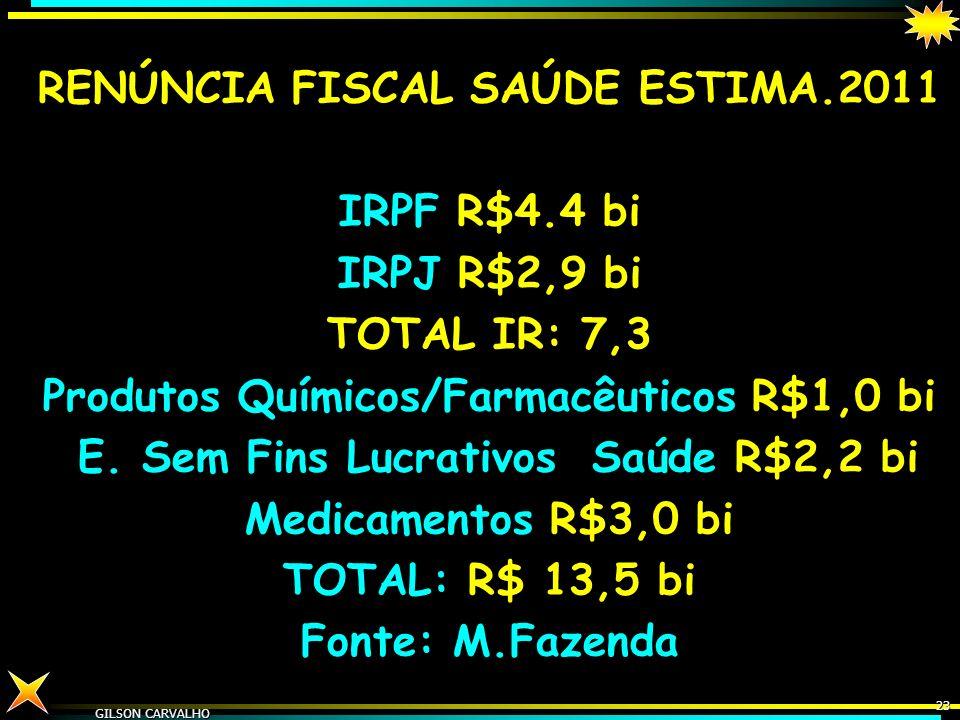 RENÚNCIA FISCAL SAÚDE ESTIMA.2011 IRPF R$4.4 bi IRPJ R$2,9 bi