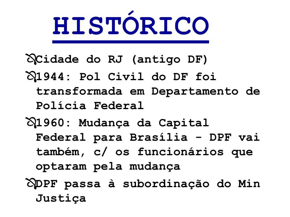 HISTÓRICO Cidade do RJ (antigo DF)