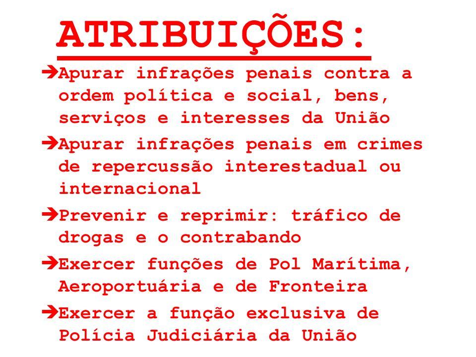 ATRIBUIÇÕES: Apurar infrações penais contra a ordem política e social, bens, serviços e interesses da União.