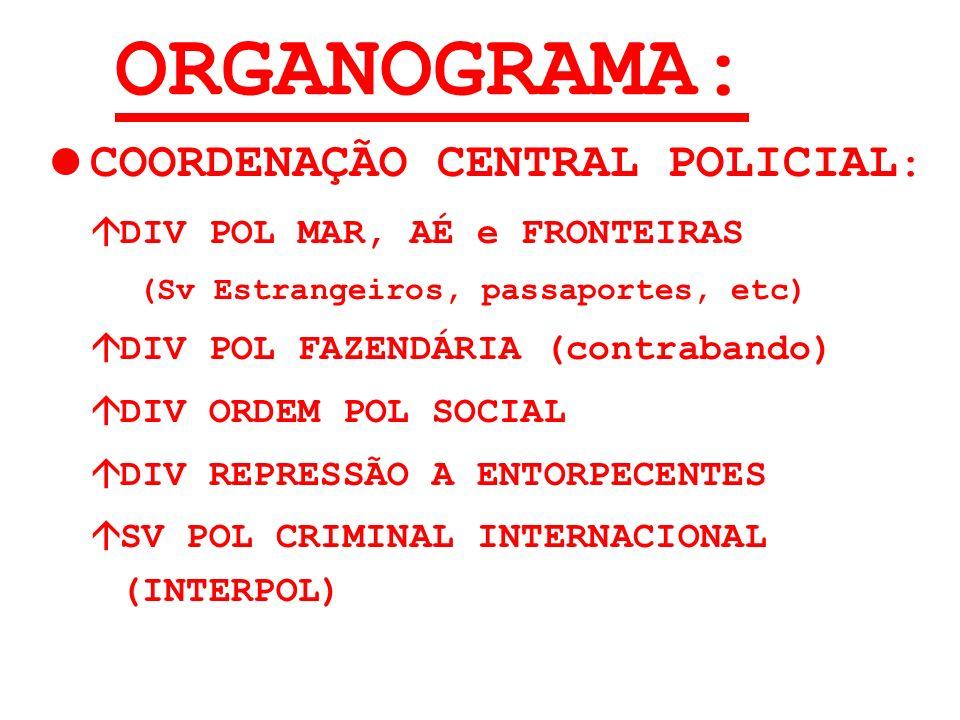 ORGANOGRAMA: COORDENAÇÃO CENTRAL POLICIAL: