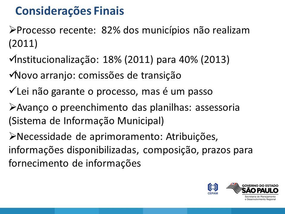 Considerações Finais Processo recente: 82% dos municípios não realizam (2011) Institucionalização: 18% (2011) para 40% (2013)