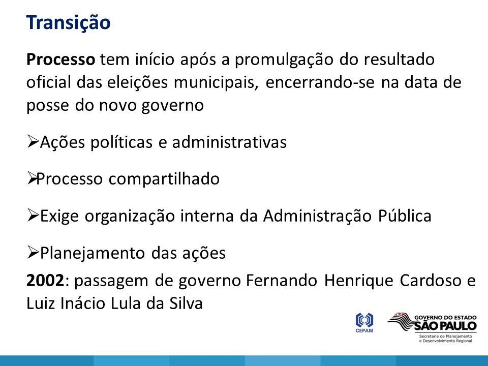 TransiçãoProcesso tem início após a promulgação do resultado oficial das eleições municipais, encerrando-se na data de posse do novo governo.