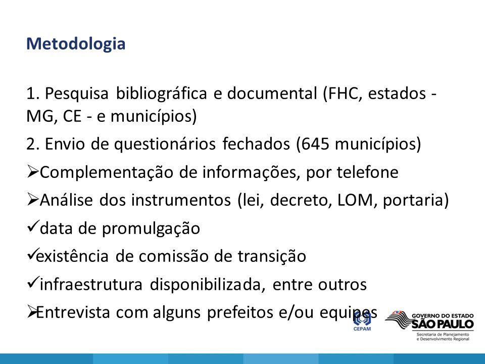 Metodologia1. Pesquisa bibliográfica e documental (FHC, estados - MG, CE - e municípios) 2. Envio de questionários fechados (645 municípios)