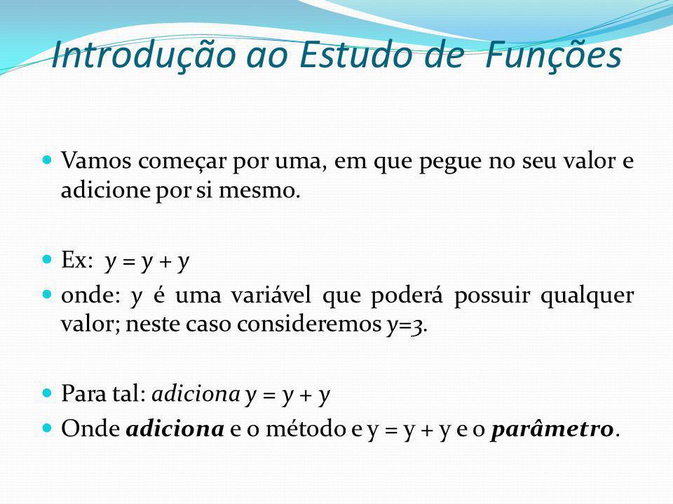 Introdução ao Estudo de Funções