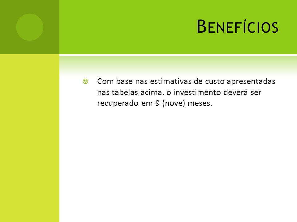 Benefícios Com base nas estimativas de custo apresentadas nas tabelas acima, o investimento deverá ser recuperado em 9 (nove) meses.